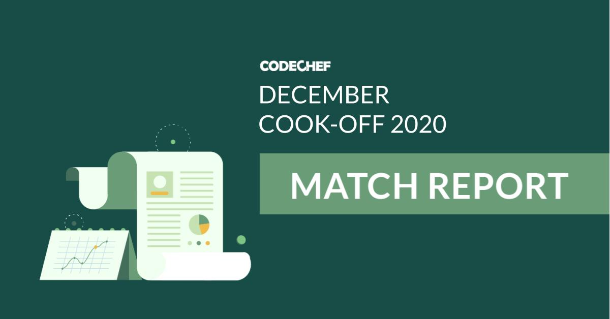 December Cook-Off 2020 | Gennady Crowned Champion Again.
