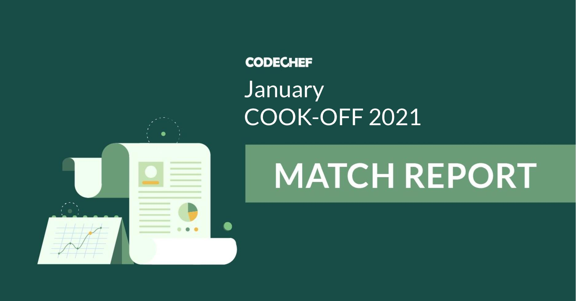 January Cook-Off 2021 | A Contest To Remember